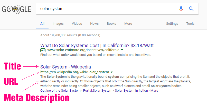 "Google serp for ""solar system"" with title, url, meta description highlighted"